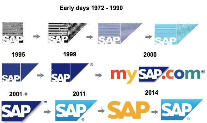 Thương hiệu phần mềm SAP