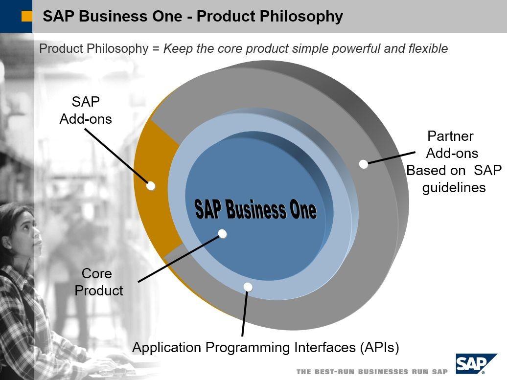 Triết lý sản phẩm SAP Business One