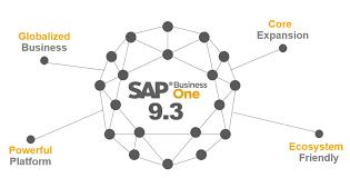 Giải pháp ERP giải quyết những vấn đề doanh nghiệp